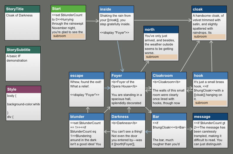 Twine preview